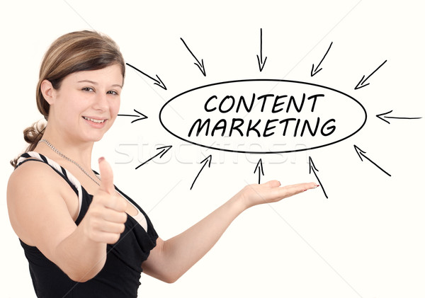 Contenu marketing jeunes femme d'affaires processus informations Photo stock © Mazirama