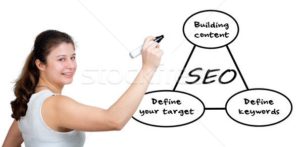 Search Engine Optimization Stock photo © Mazirama