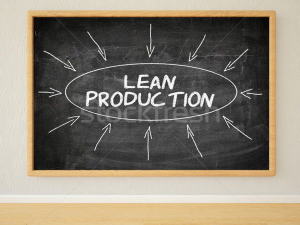 Stock photo: Lean Production