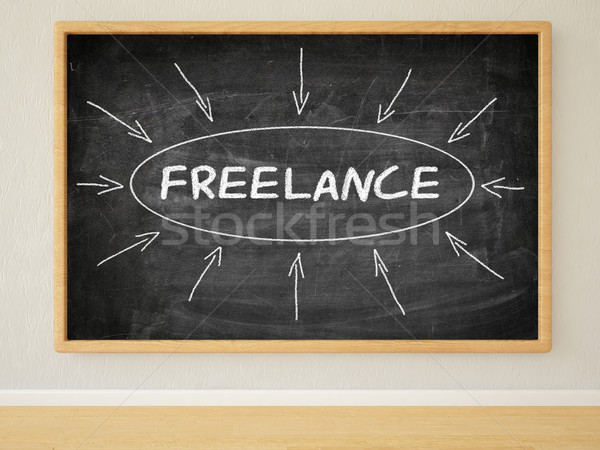 Freelance 3d render illustratie tekst zwarte schoolbord Stockfoto © Mazirama