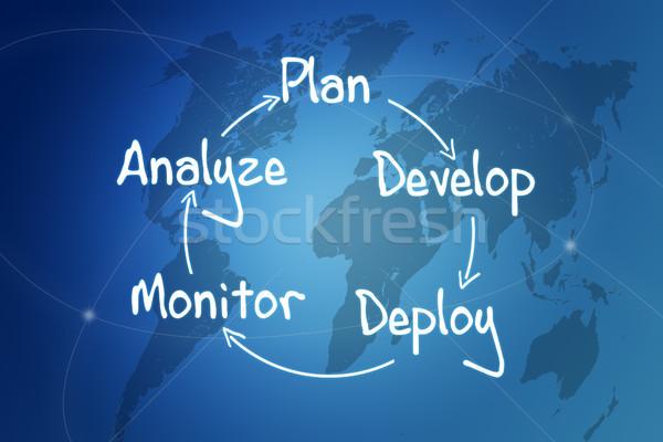 process strategy concept Stock photo © Mazirama