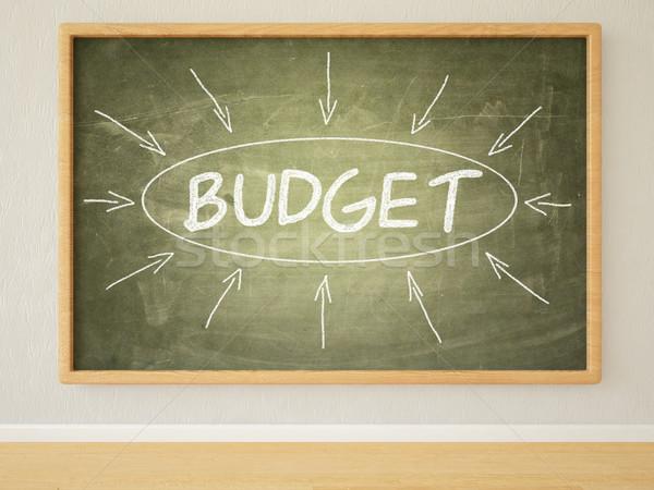 Budget 3d render Illustration Text grünen Tafel Stock foto © Mazirama