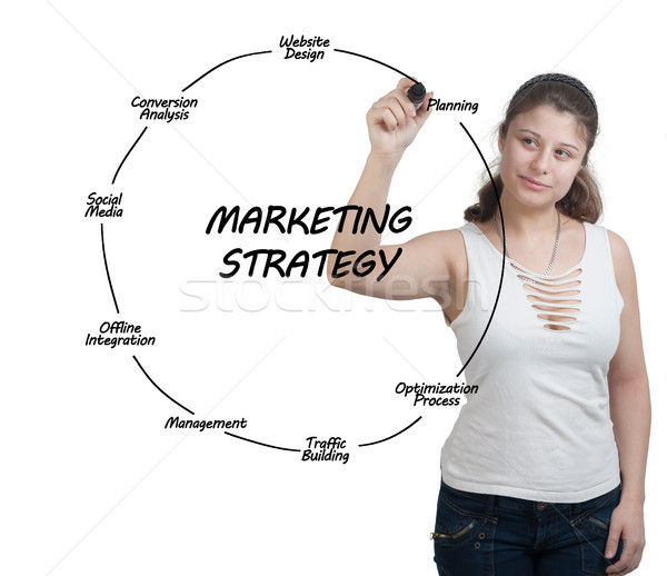 Stock photo: Marketing strategy concept