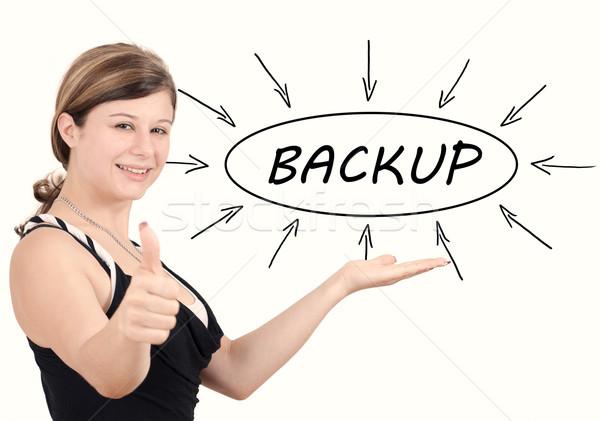 Backup jungen Geschäftsfrau Prozess Informationen isoliert Stock foto © Mazirama