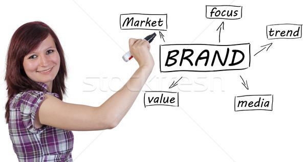 Сток-фото: марка · молодые · деловая · женщина · рисунок · процесс · информации
