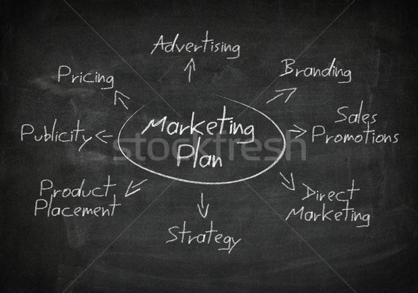 Blackboard marketing plan Stock photo © Mazirama