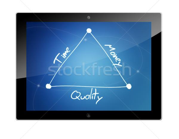 Tablet time quality money Stock photo © Mazirama