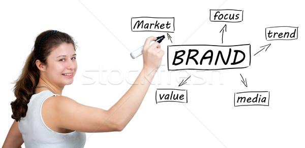 марка молодые деловая женщина рисунок процесс информации Сток-фото © Mazirama