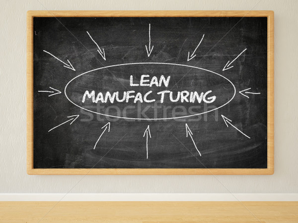 Stock photo: Lean Manufacturing