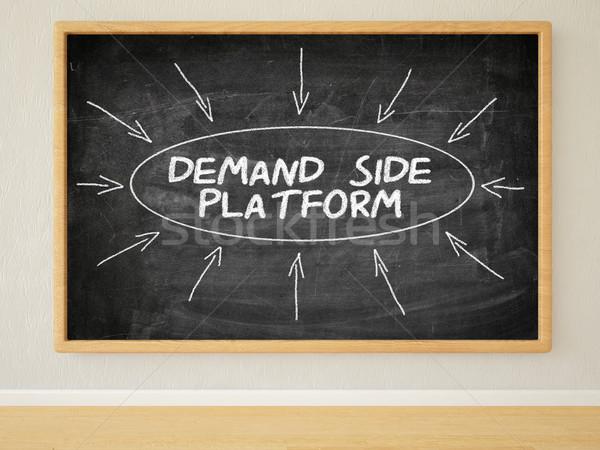 Demand Side Platform Stock photo © Mazirama