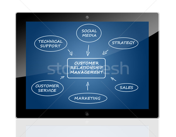 Tablet CRM concept Stock photo © Mazirama