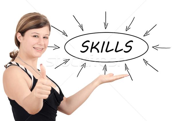 Fähigkeiten jungen Geschäftsfrau Prozess Informationen isoliert Stock foto © Mazirama