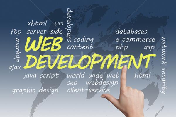 ウェブ 開発 チョーク 実例 世界地図 ストックフォト © Mazirama