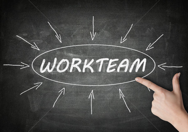 Workteam Stock photo © Mazirama