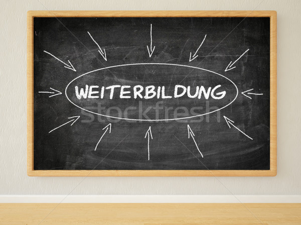 Stock photo: Weiterbildung