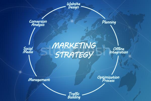 Estratégia de marketing azul mapa do mundo linhas mapa sucesso Foto stock © Mazirama