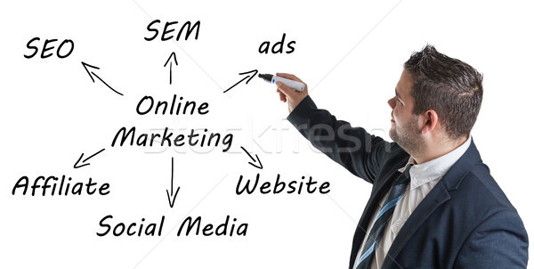 Online marketing marketing zakenman schrijven schema Stockfoto © Mazirama