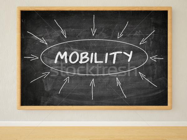 Mobilità rendering 3d illustrazione testo nero lavagna Foto d'archivio © Mazirama