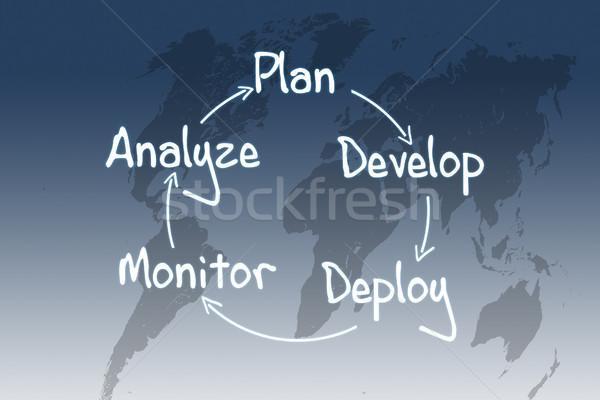 Processus stratégie carte du monde affaires réunion carte Photo stock © Mazirama