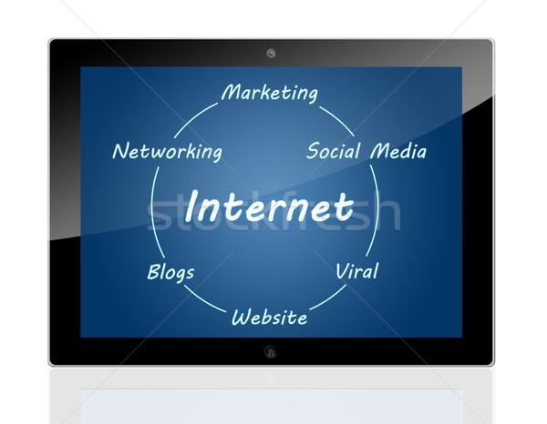 Tabletta internet diagram táblagép kék háttér Stock fotó © Mazirama