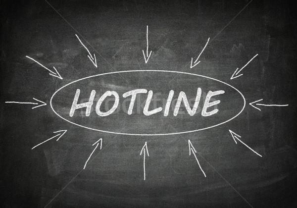 горячая линия процесс информации доске телефон телефон Сток-фото © Mazirama