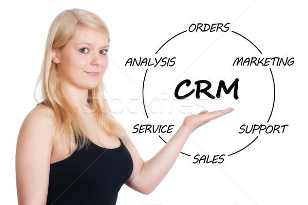 Сток-фото: Crm · молодые · деловая · женщина · клиентов · отношения
