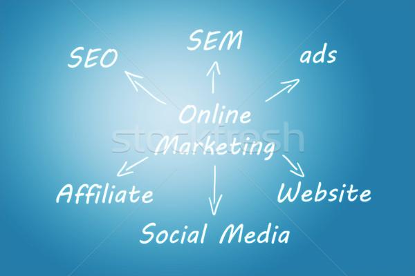 Marketing esquema escrito azul negócio Foto stock © Mazirama