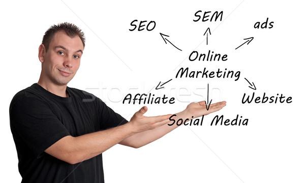 Online marketing marketing zakenman schema business Stockfoto © Mazirama