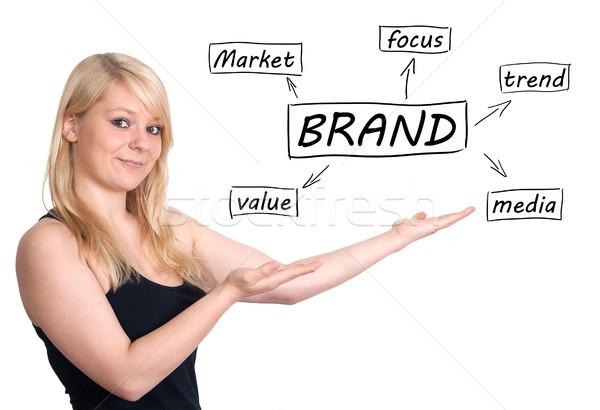 марка молодые деловая женщина процесс информации изолированный Сток-фото © Mazirama