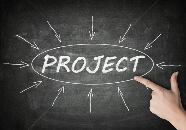 Projekt folyamat információ fekete tábla kéz Stock fotó © Mazirama