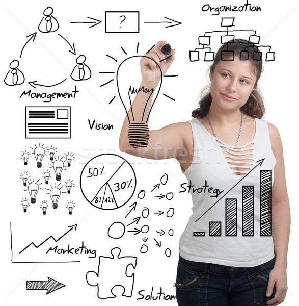 business idea concept Stock photo © Mazirama