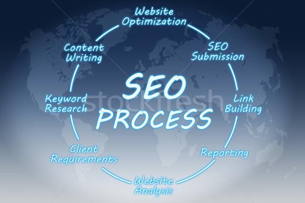 SEO Process concept Stock photo © Mazirama