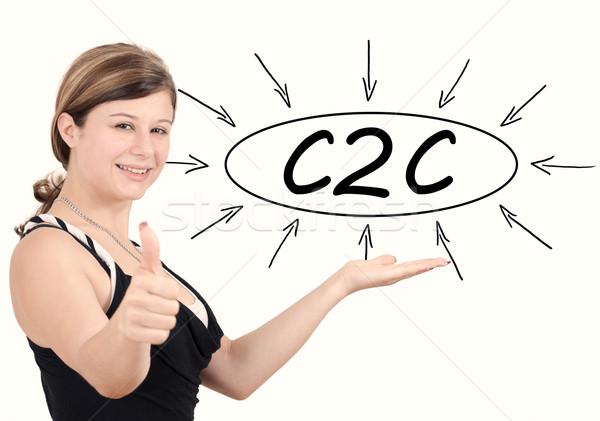 C2C Concept Stock photo © Mazirama