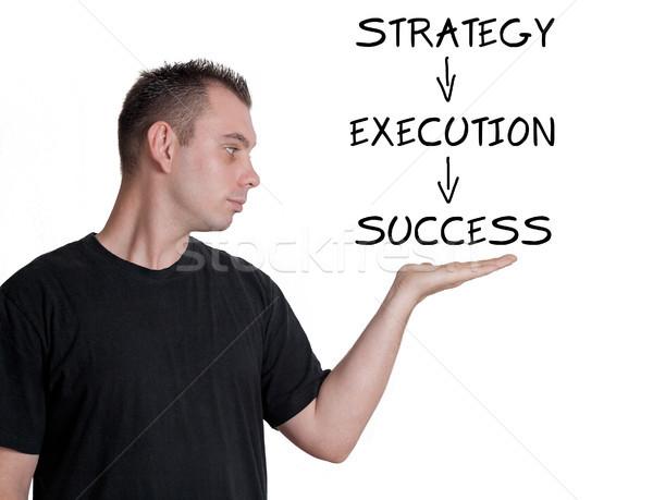成功 ビジネスマン ホワイトボード ビジネス 幸せ 作業 ストックフォト © Mazirama