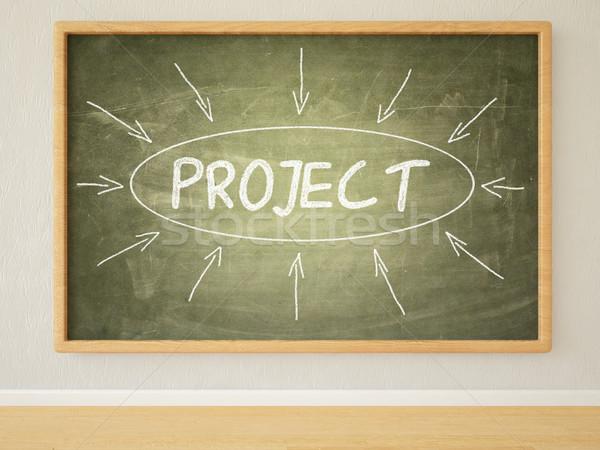 Zdjęcia stock: Projektu · 3d · ilustracja · tekst · zielone · tablicy