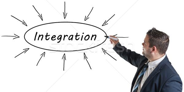 統合 小さな ビジネスマン 図面 情報 ホワイトボード ストックフォト © Mazirama