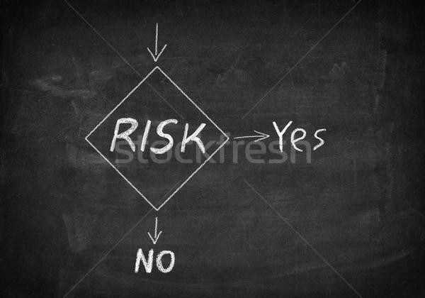Lousa gestão de risco fluxograma negócio escritório mapa Foto stock © Mazirama