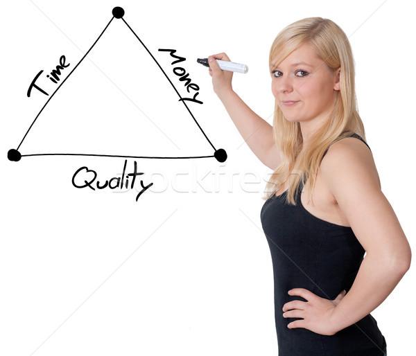 時間 お金 女性実業家 図面 図 品質 ストックフォト © Mazirama