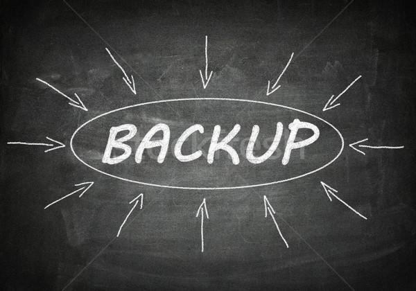 Biztonsági mentés folyamat információ fekete tábla számítógép Stock fotó © Mazirama