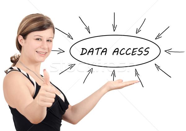 Gegevens toegang jonge zakenvrouw procede informatie Stockfoto © Mazirama
