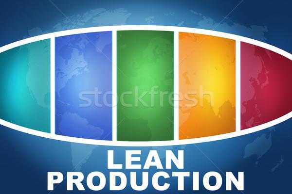 Lean Production Stock photo © Mazirama