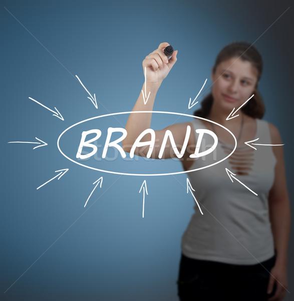 Brand Stock photo © Mazirama