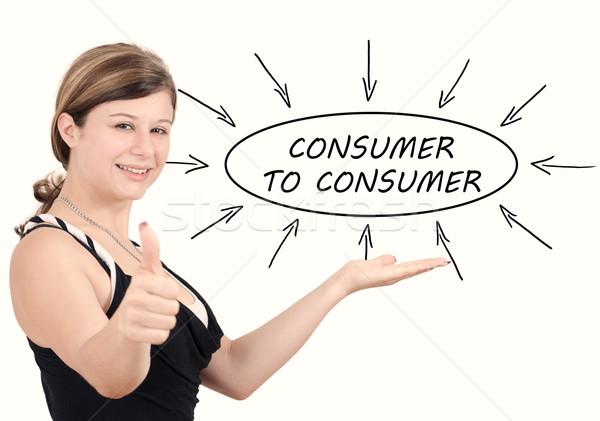Consumatore giovani imprenditrice processo informazioni isolato Foto d'archivio © Mazirama