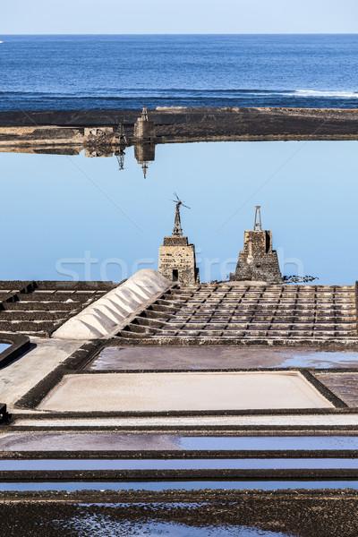 famous old Saline in Janubio, Lanzarote Stock photo © meinzahn