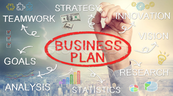 Hand drawing Business Plan flowchart Stock photo © Melpomene