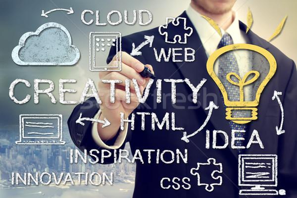 Criatividade cidade fundo mão internet Foto stock © Melpomene