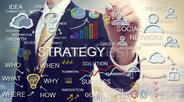 Empresario dibujo estrategia conceptos estrategia de negocios tiza Foto stock © Melpomene