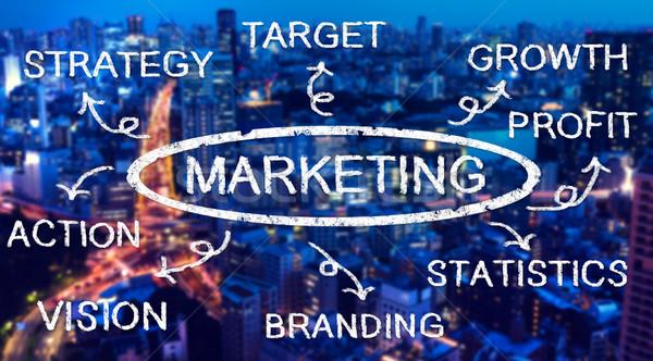 Marketing fluxograma metrópole noite edifício escrita Foto stock © Melpomene