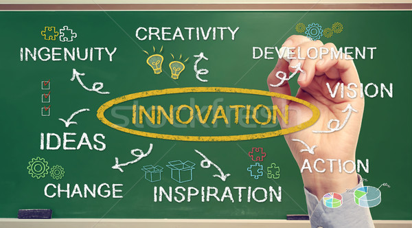 Business innovation concept with hand Stock photo © Melpomene