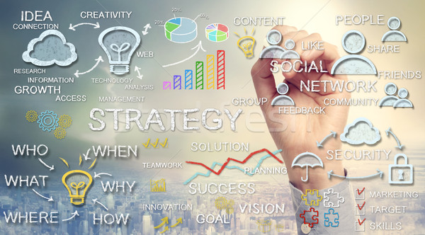Hand drawing business strategy concepts Stock photo © Melpomene